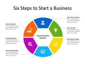Six steps circular diagram showing various steps to start a business