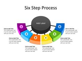 Six steps in circular flow