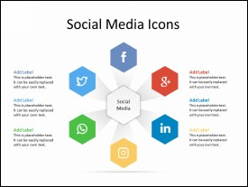 Icons of six different social media portals in a circle