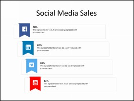 List of Social Media Portals with sales numbers