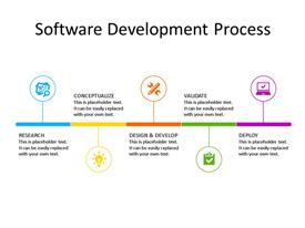 Five steps software development process PowerPoint diagram as timeline