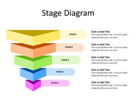Five stage stacked diagram