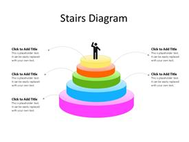 Five steps illustrated by circular stages PowerPoint diagram