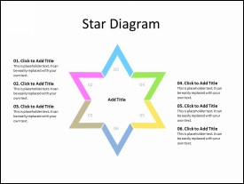 Star Diagram with 6 Edges
