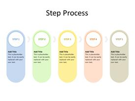 5 steps of a sequential process flow