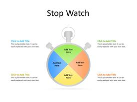 A Stopwatch concept