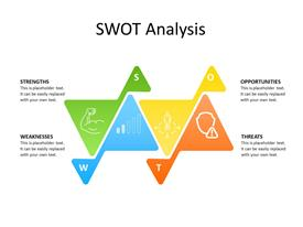 A SWOT Analysis concept