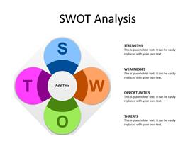 SWOT analysis concept in circular flow
