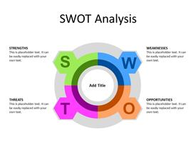 SWOT analysis concept in circular sequence