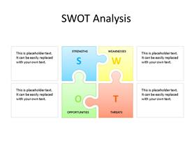 SWOT Analysis diagram in four puzzle piece form