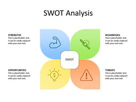 Four petals flower diagram as SWOT Analysis