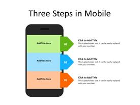 Three steps in a mobile