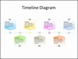 Timeline Diagram with 7 Milestones