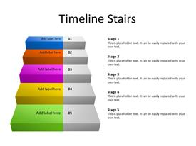 Timeline concept with 5 stages
