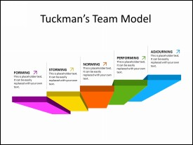 5 Stages of Tuckman's Model of Team Development